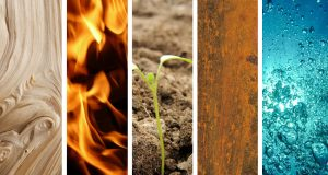 The four elements in astrology