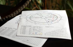What is Astrology - All about Astrology
